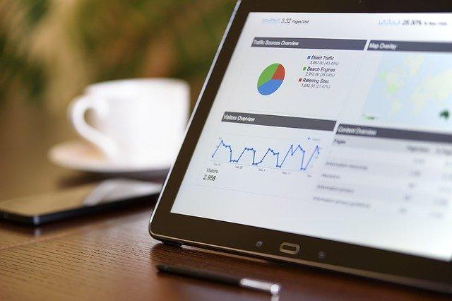online marketing Duitsland